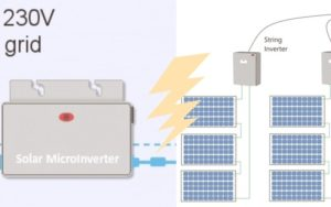 micro inverter vs string inverter